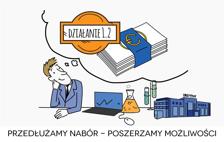 WYDŁUŻENIE NABORU DLA KONKURSU NR RPSL.01.02.00-IP.01-24-008/17